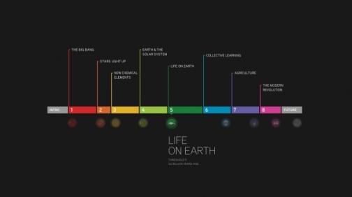 bhp_life_on_earth